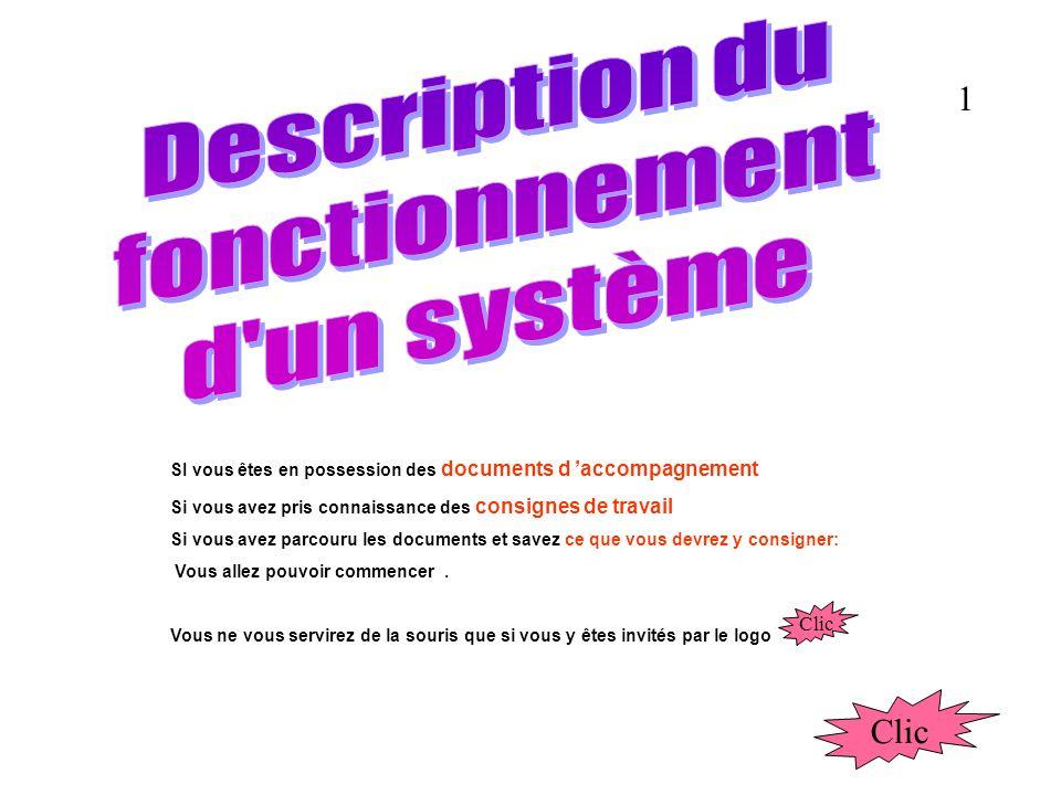 Description du fonctionnement d un système 1 Clic Clic