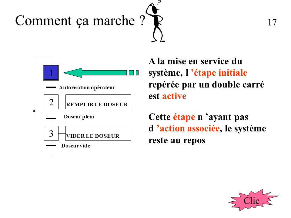 Comment ça marche 17. A la mise en service du système, l 'étape initiale repérée par un double carré est active.
