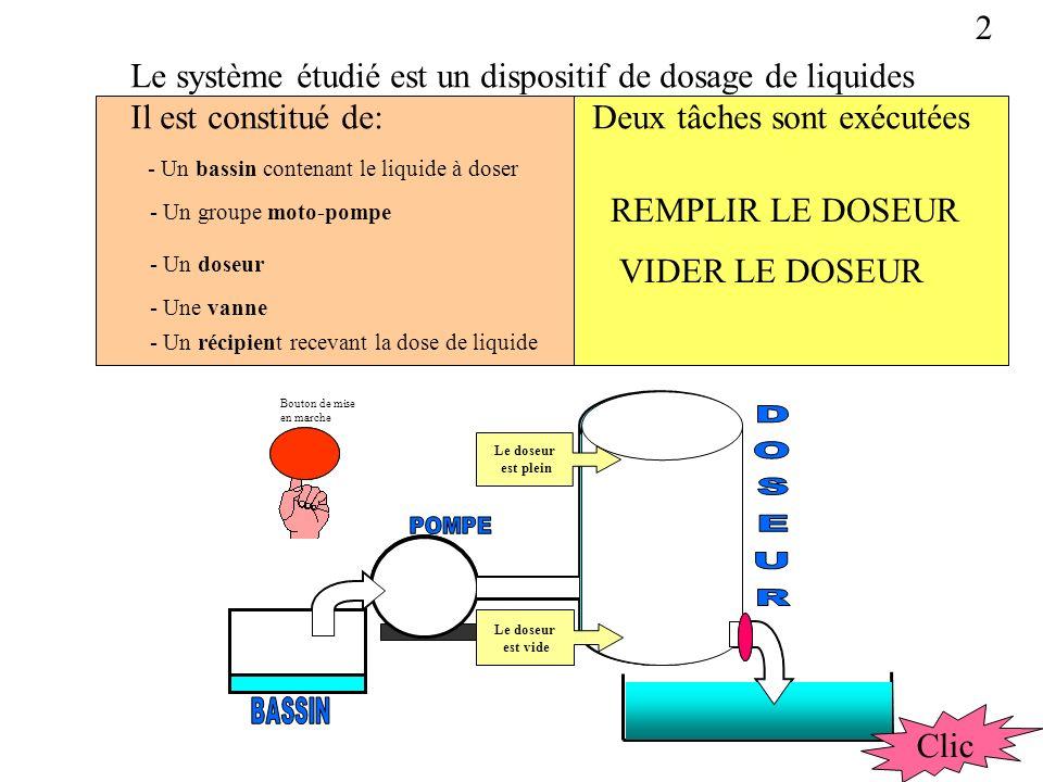 Le système étudié est un dispositif de dosage de liquides