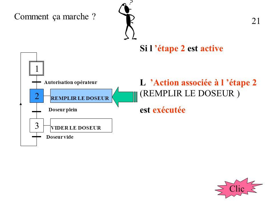 L 'Action associée à l 'étape 2 (REMPLIR LE DOSEUR ) est exécutée 2