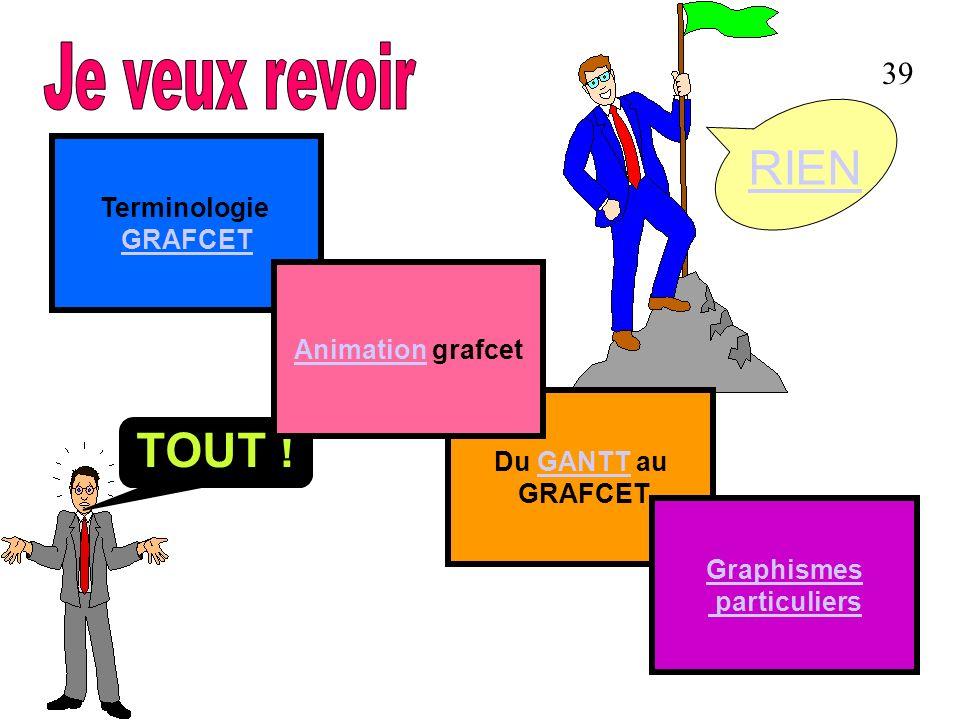 Je veux revoir RIEN TOUT ! 39 Terminologie GRAFCET Animation grafcet