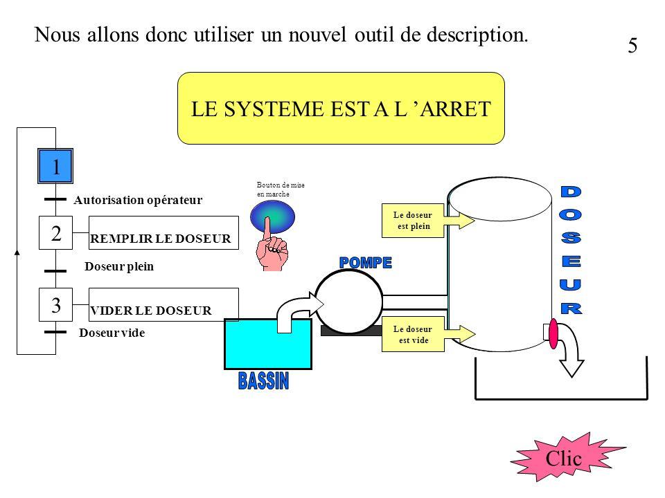 LE SYSTEME EST A L 'ARRET