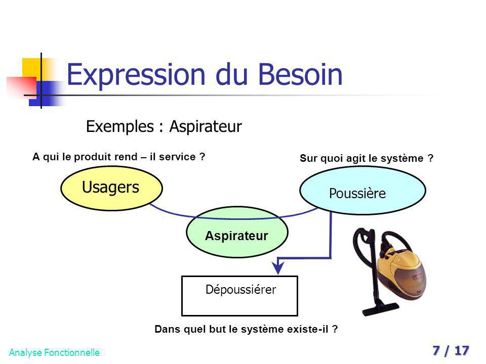 Expression du Besoin Exemples : Aspirateur Usagers Poussière