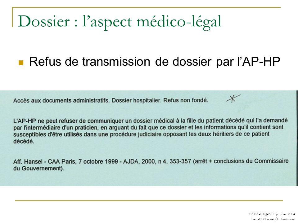 Dossier : l'aspect médico-légal
