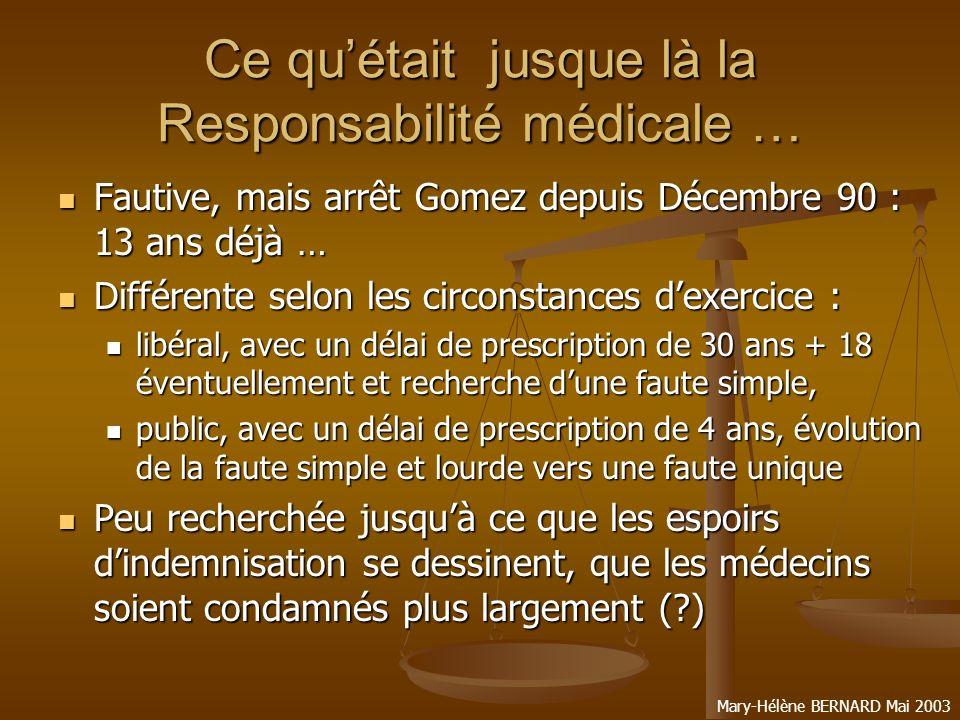 Ce qu'était jusque là la Responsabilité médicale …