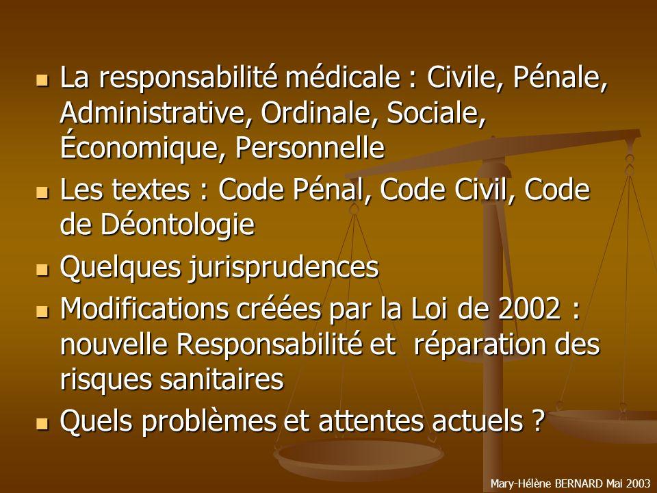 Les textes : Code Pénal, Code Civil, Code de Déontologie
