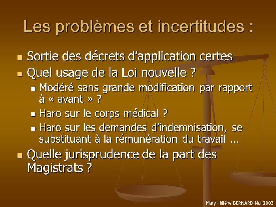 Les problèmes et incertitudes :
