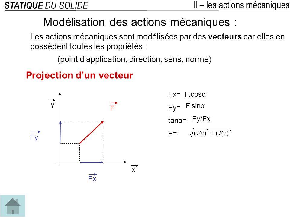 Modélisation des actions mécaniques :