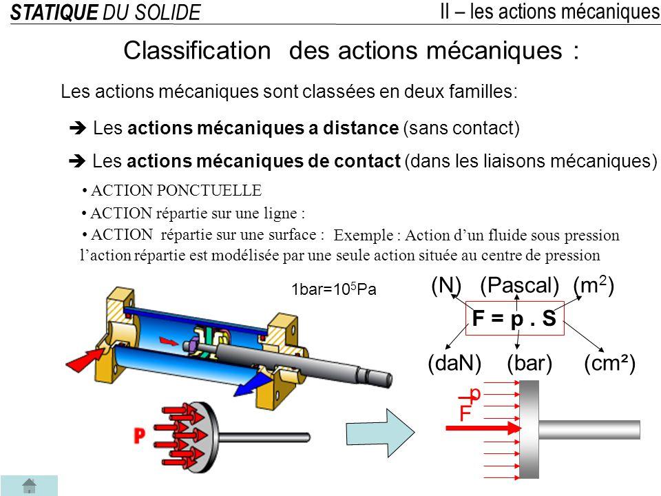 Classification des actions mécaniques :