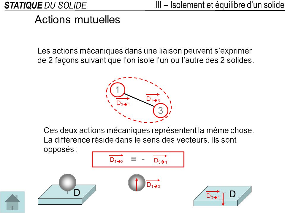 Actions mutuelles STATIQUE DU SOLIDE