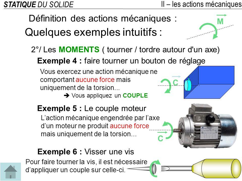 Définition des actions mécaniques :