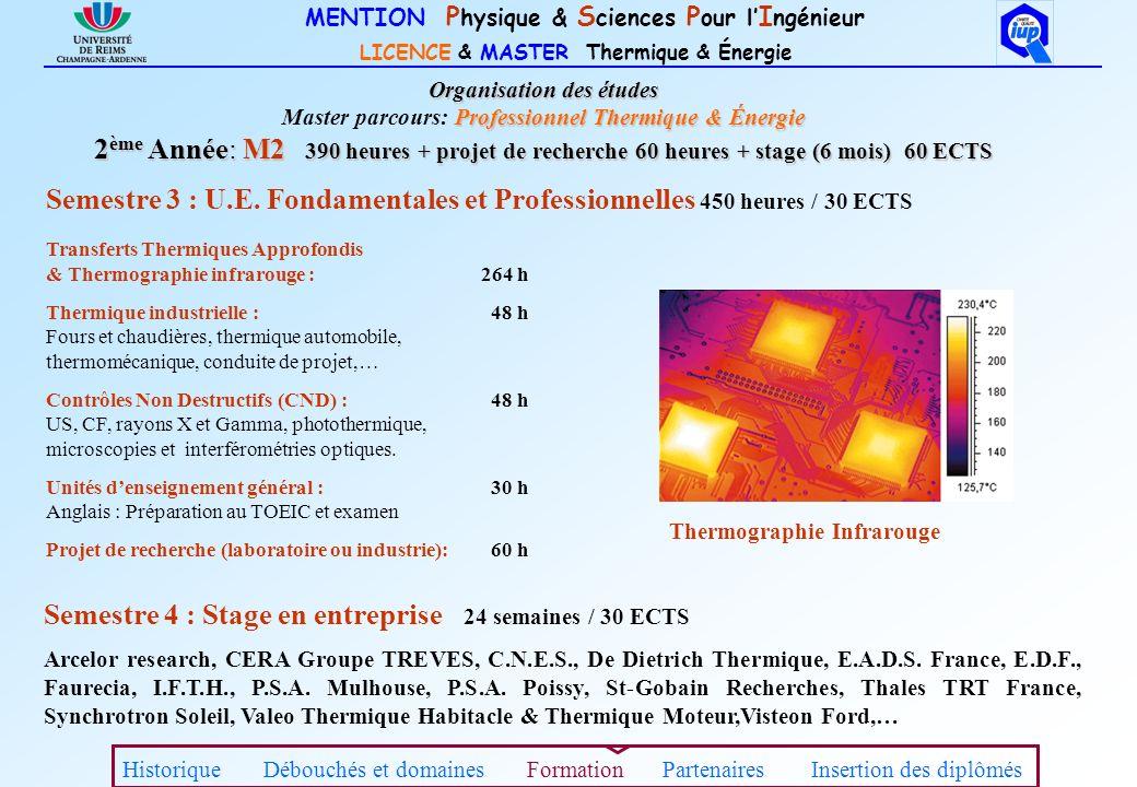 Master parcours: Professionnel Thermique & Énergie
