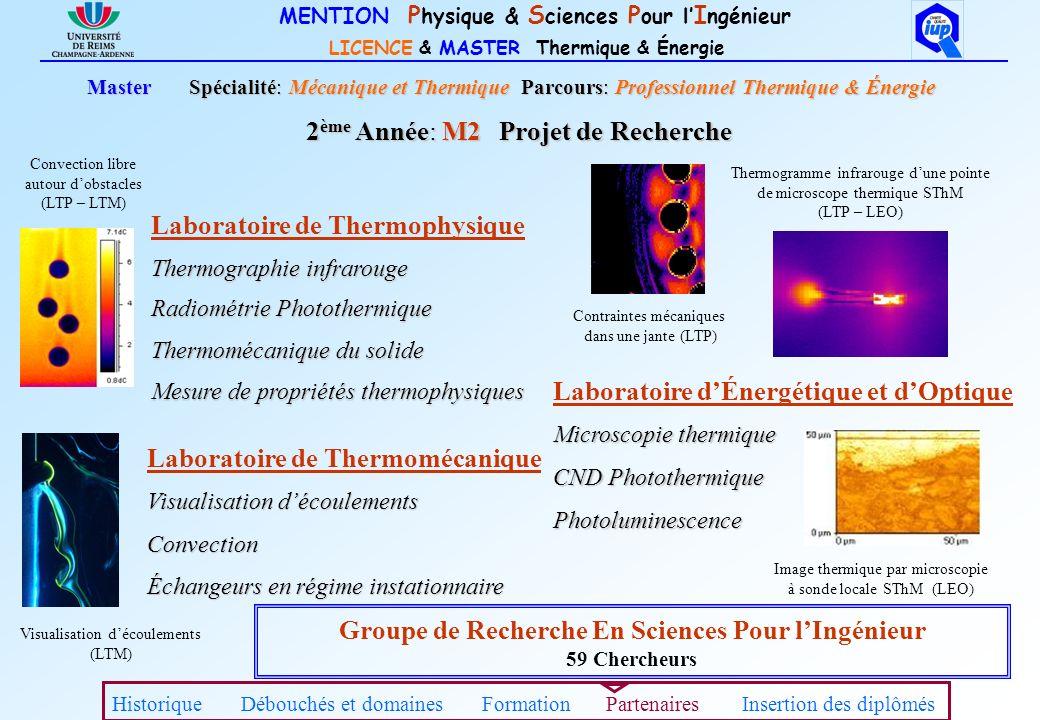 Groupe de Recherche En Sciences Pour l'Ingénieur