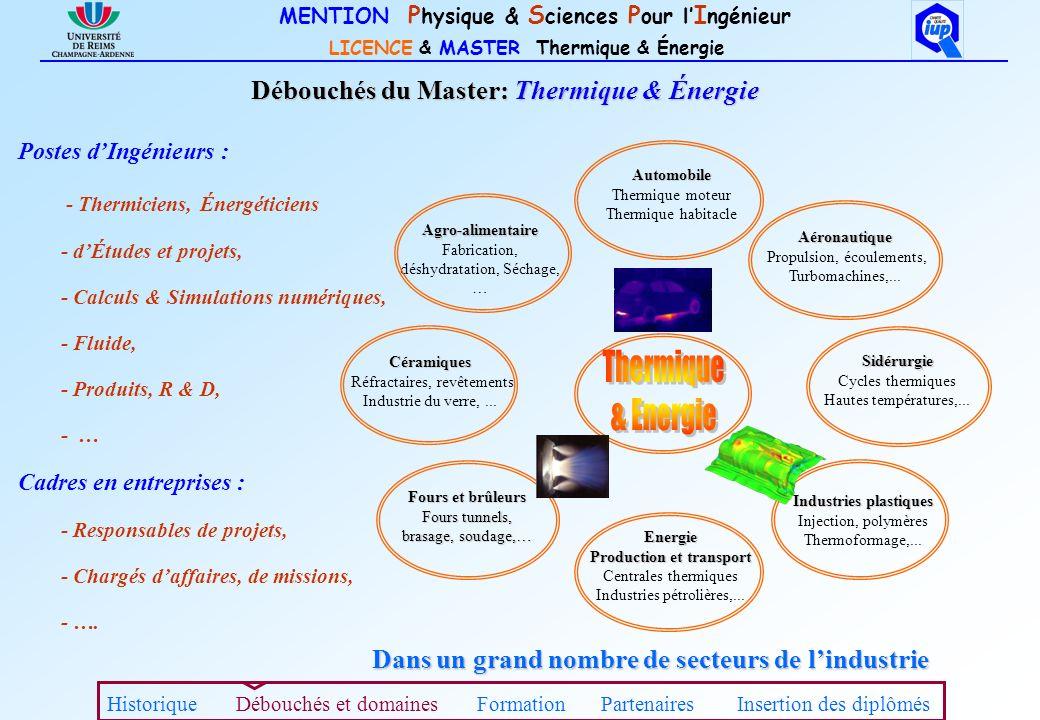 Thermique & Energie Débouchés du Master: Thermique & Énergie