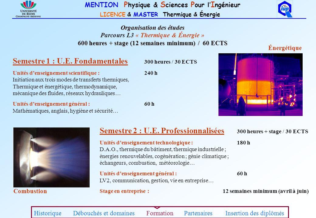 Semestre 1 : U.E. Fondamentales 300 heures / 30 ECTS