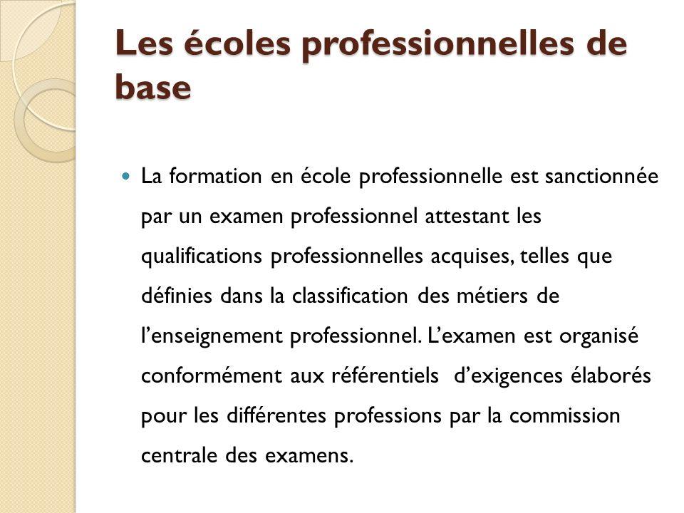 Les écoles professionnelles de base