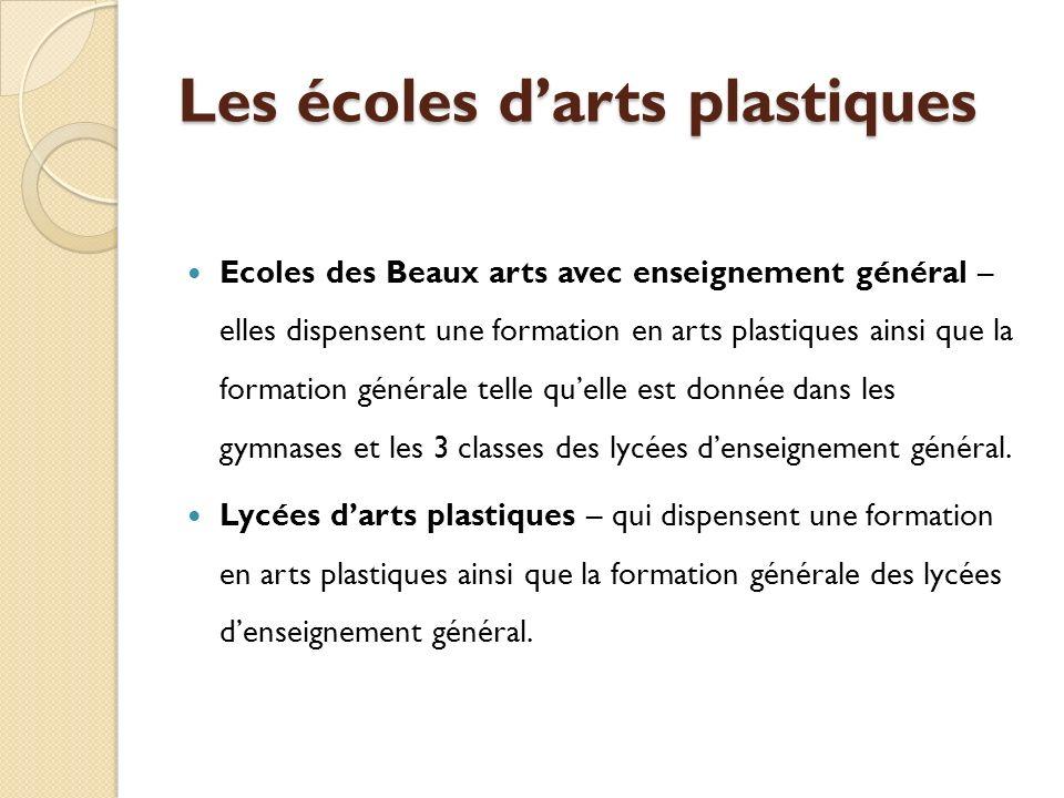 Les écoles d'arts plastiques