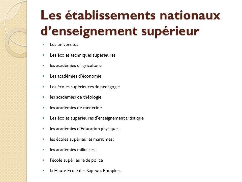 Les établissements nationaux d'enseignement supérieur