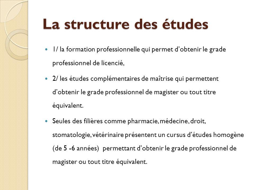 La structure des études