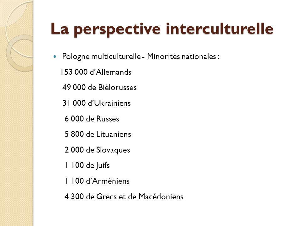 La perspective interculturelle