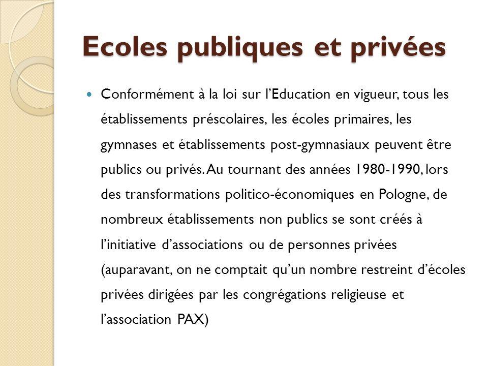 Ecoles publiques et privées