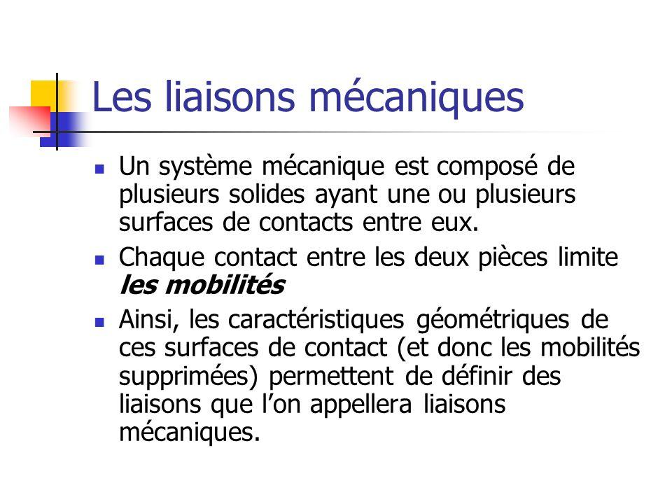 Les liaisons mécaniques