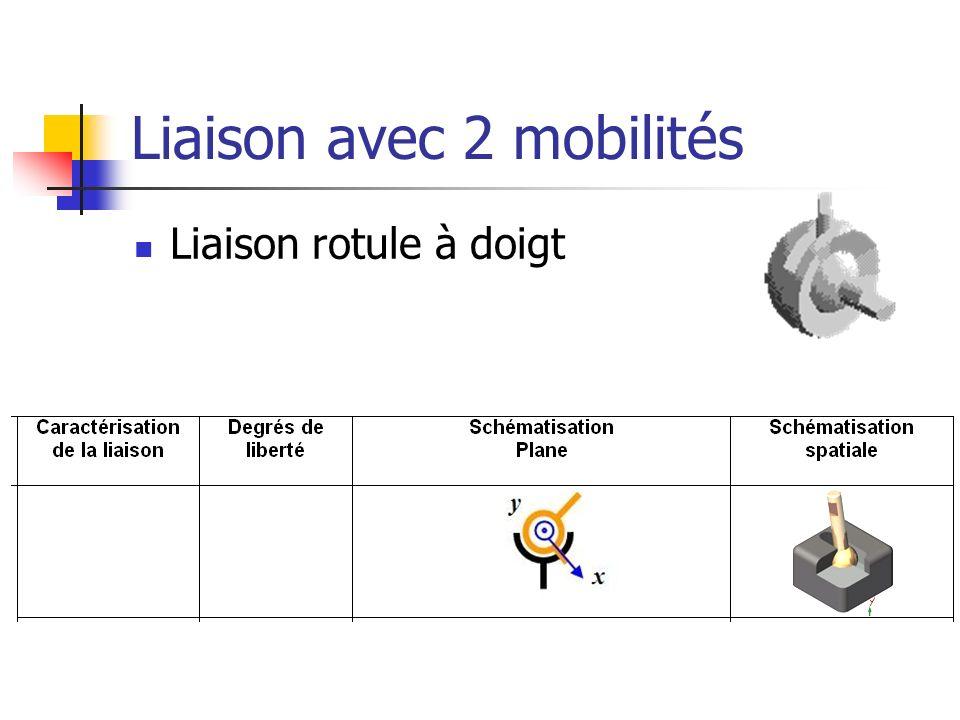 Liaison avec 2 mobilités