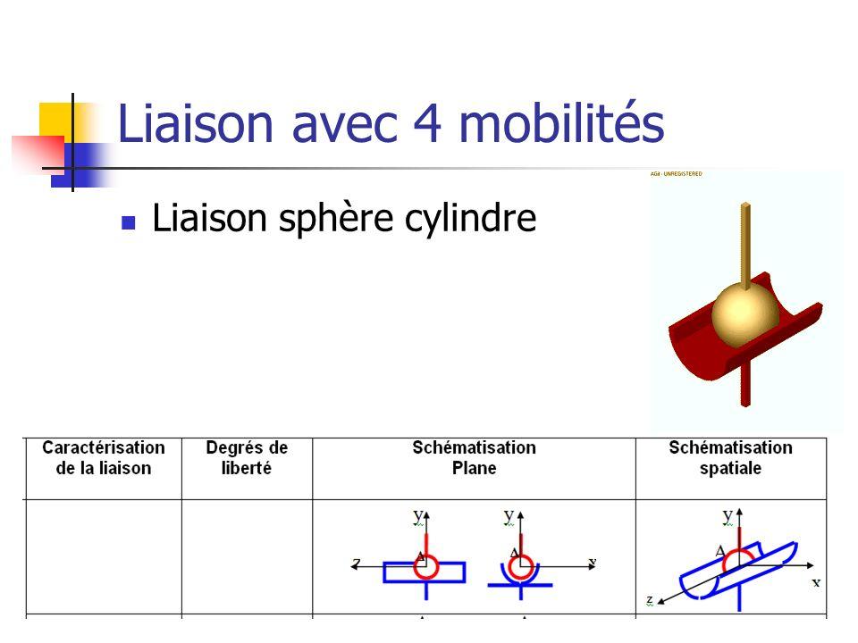 Liaison avec 4 mobilités