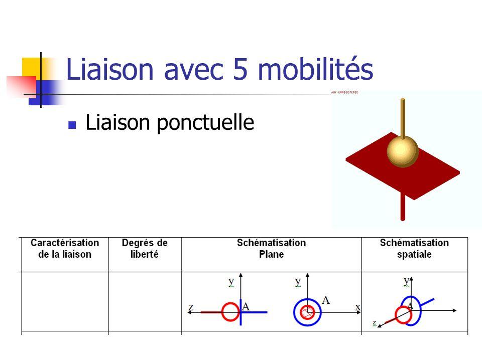 Liaison avec 5 mobilités