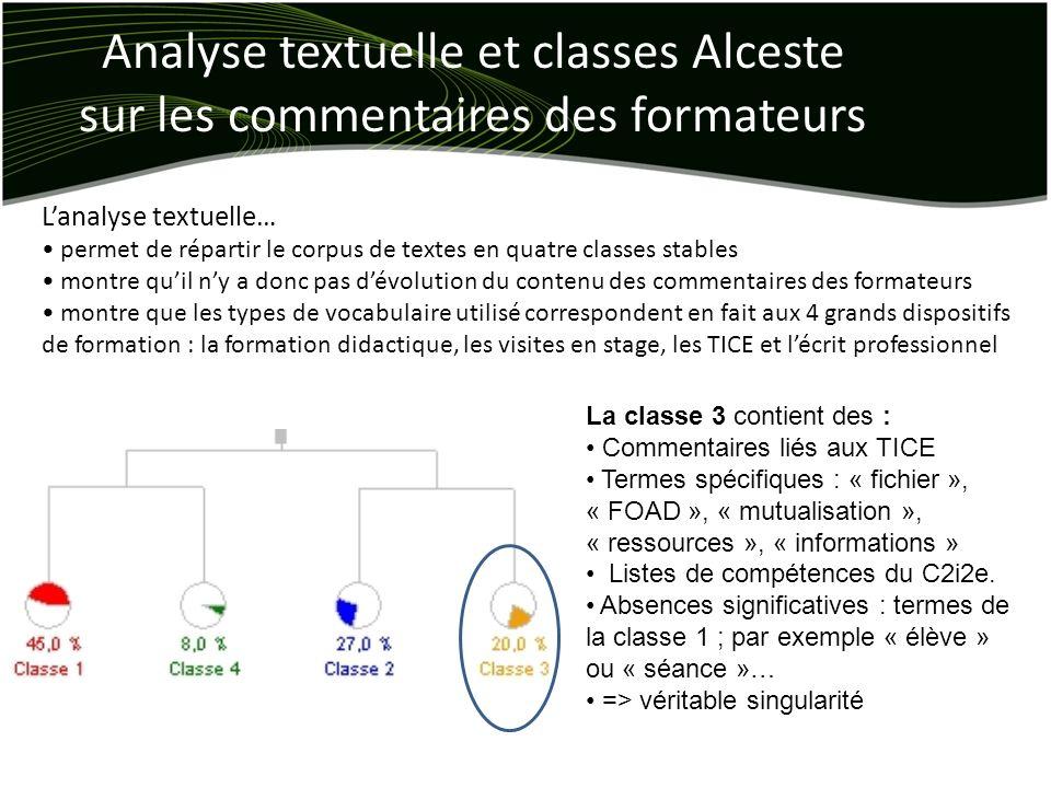 Analyse textuelle et classes Alceste sur les commentaires des formateurs