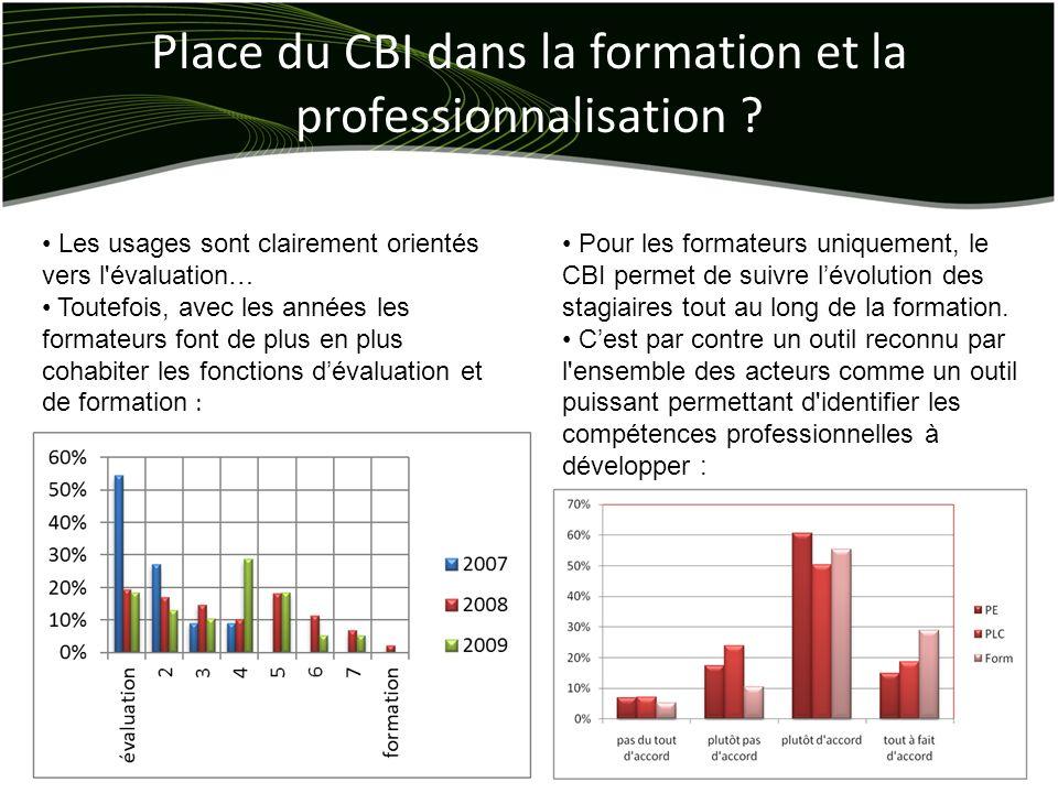 Place du CBI dans la formation et la professionnalisation