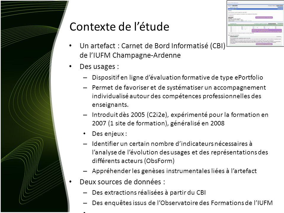 Contexte de l'étude Un artefact : Carnet de Bord Informatisé (CBI) de l'IUFM Champagne-Ardenne. Des usages :