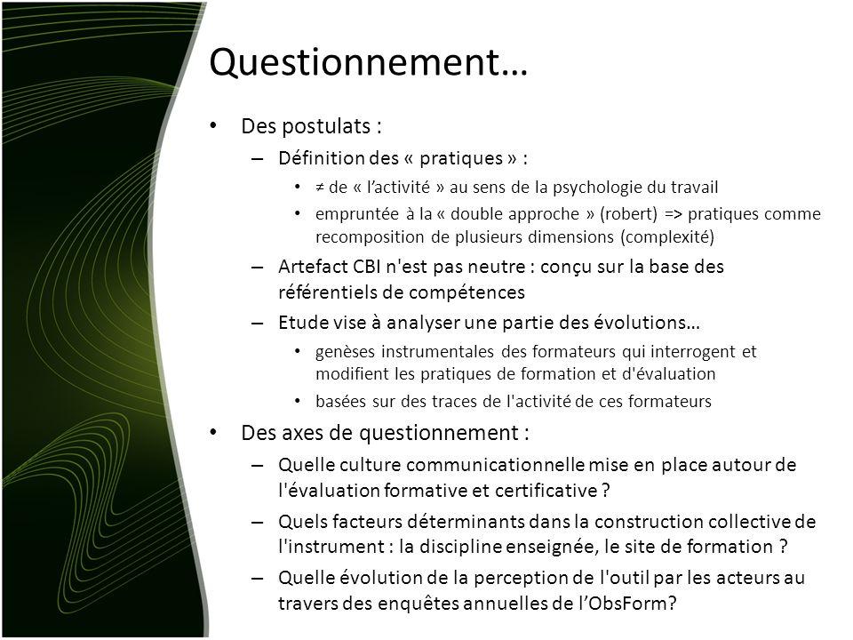Questionnement… Des postulats : Des axes de questionnement :