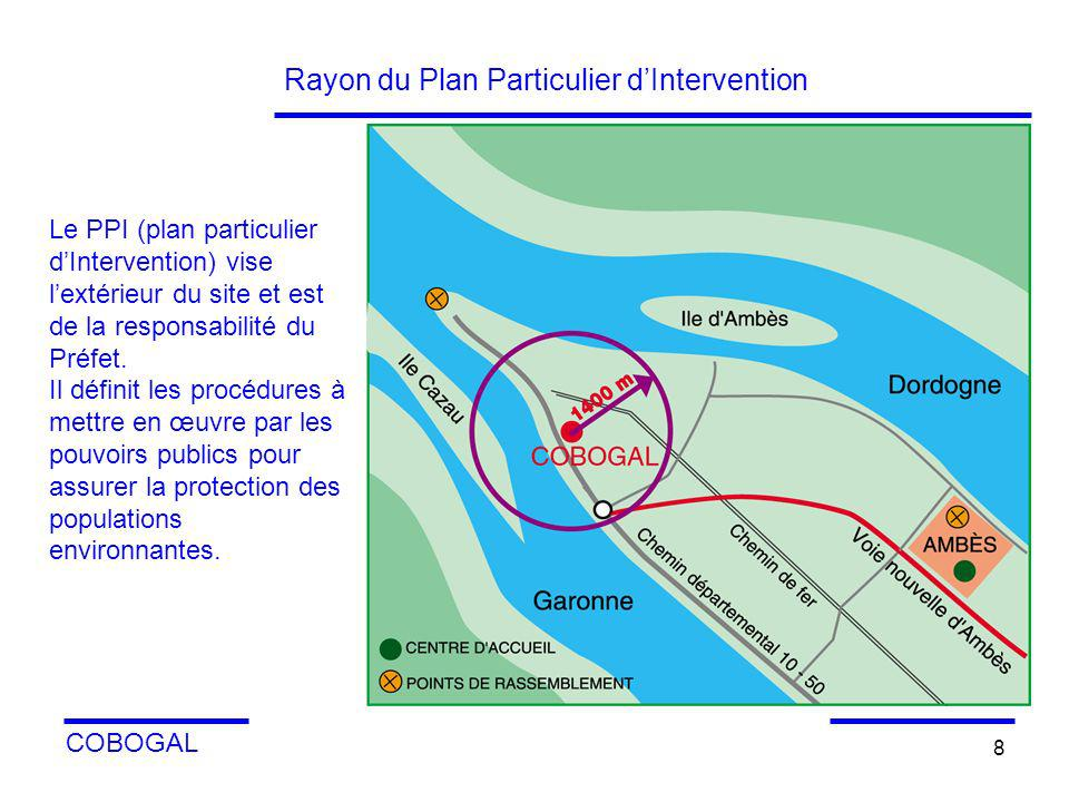 Rayon du Plan Particulier d'Intervention