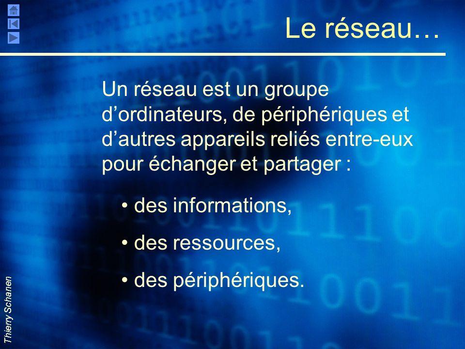 Le réseau… Un réseau est un groupe d'ordinateurs, de périphériques et d'autres appareils reliés entre-eux pour échanger et partager :