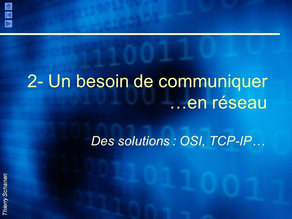 2- Un besoin de communiquer …en réseau