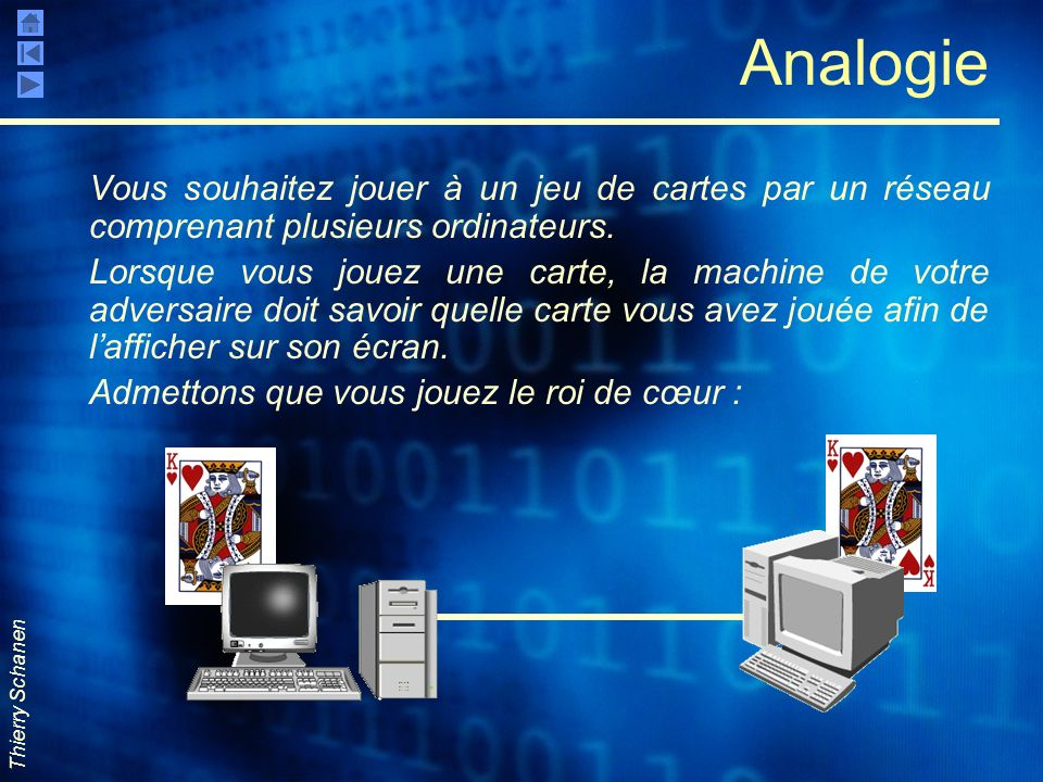 Analogie Vous souhaitez jouer à un jeu de cartes par un réseau comprenant plusieurs ordinateurs.