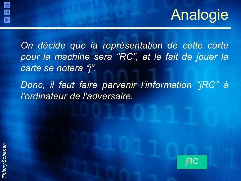 Analogie On décide que la représentation de cette carte pour la machine sera RC , et le fait de jouer la carte se notera j .