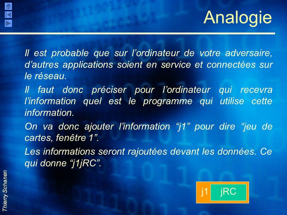 Analogie Il est probable que sur l'ordinateur de votre adversaire, d'autres applications soient en service et connectées sur le réseau.