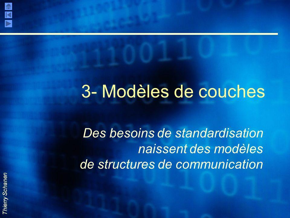 3- Modèles de couches Des besoins de standardisation naissent des modèles.