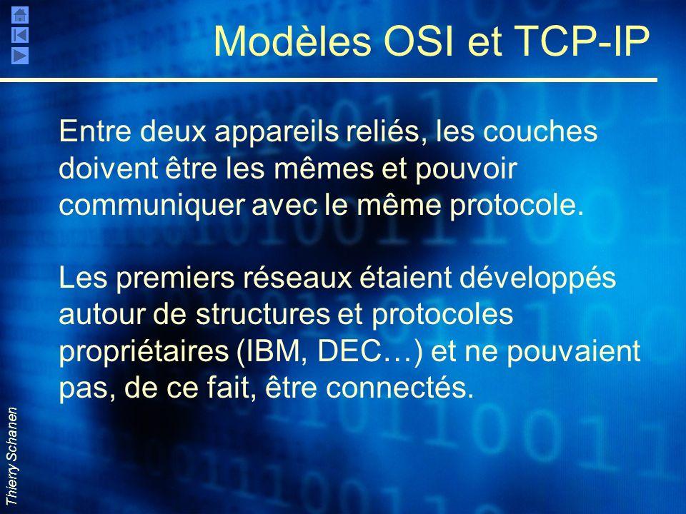 Modèles OSI et TCP-IP Entre deux appareils reliés, les couches doivent être les mêmes et pouvoir communiquer avec le même protocole.