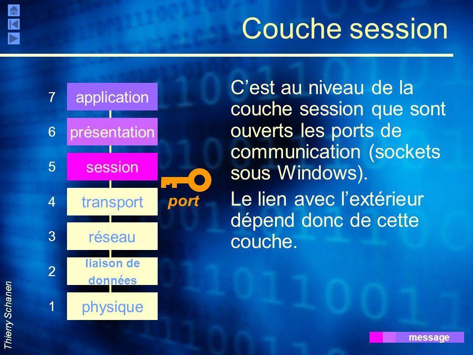 Couche session C'est au niveau de la couche session que sont ouverts les ports de communication (sockets sous Windows).