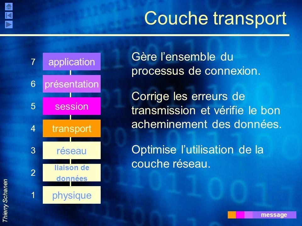 Couche transport Gère l'ensemble du processus de connexion.