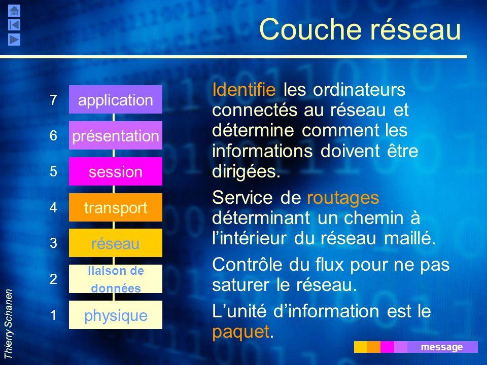 Couche réseau Identifie les ordinateurs connectés au réseau et détermine comment les informations doivent être dirigées.