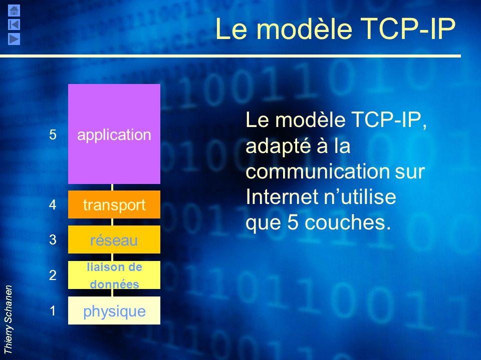 Le modèle TCP-IP application. transport. réseau. liaison de. données. physique. 1. 2. 3. 4.