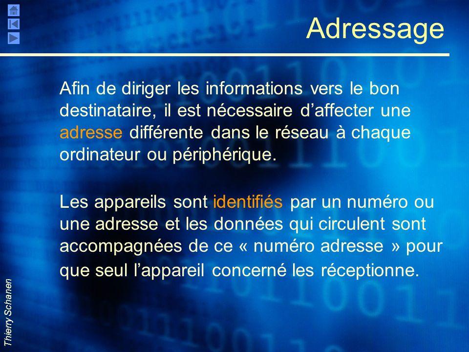 Adressage