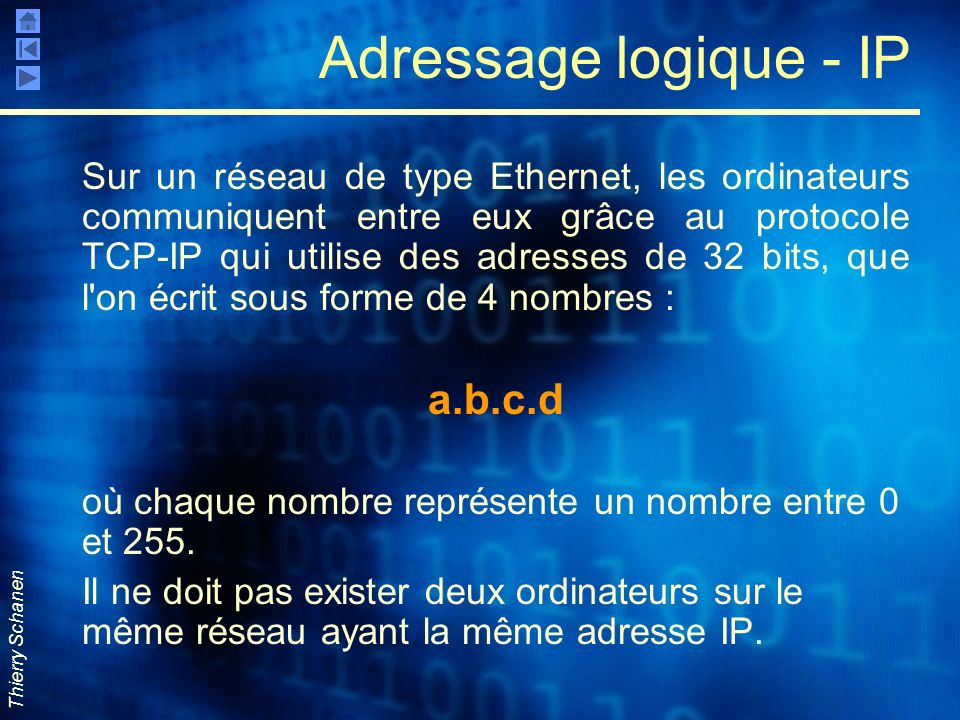 Adressage logique - IP a.b.c.d