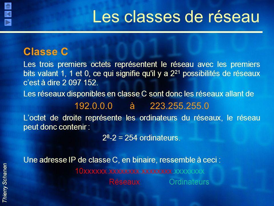 Les classes de réseau Classe C 192.0.0.0 à 223.255.255.0