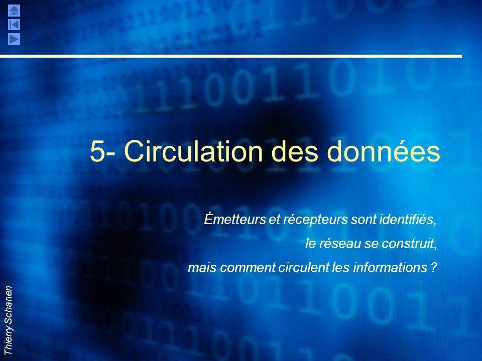 5- Circulation des données