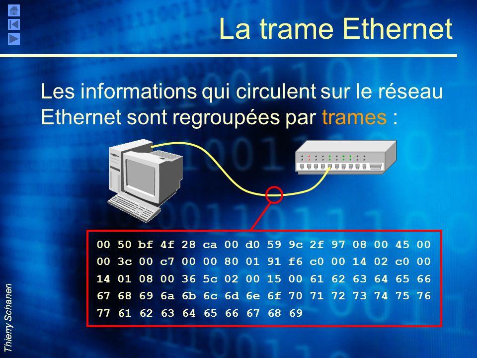 La trame Ethernet Les informations qui circulent sur le réseau Ethernet sont regroupées par trames :